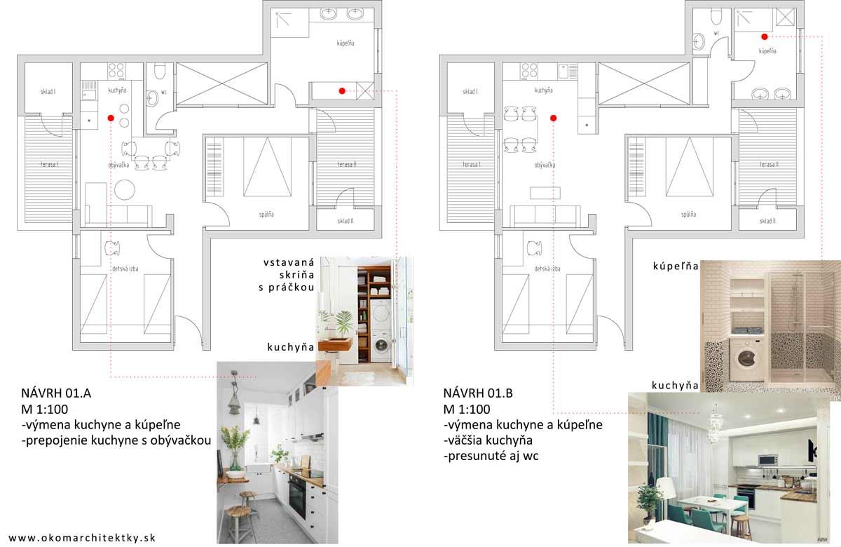 Architektonické poradenstvo MEDIUM - alternatíva 1