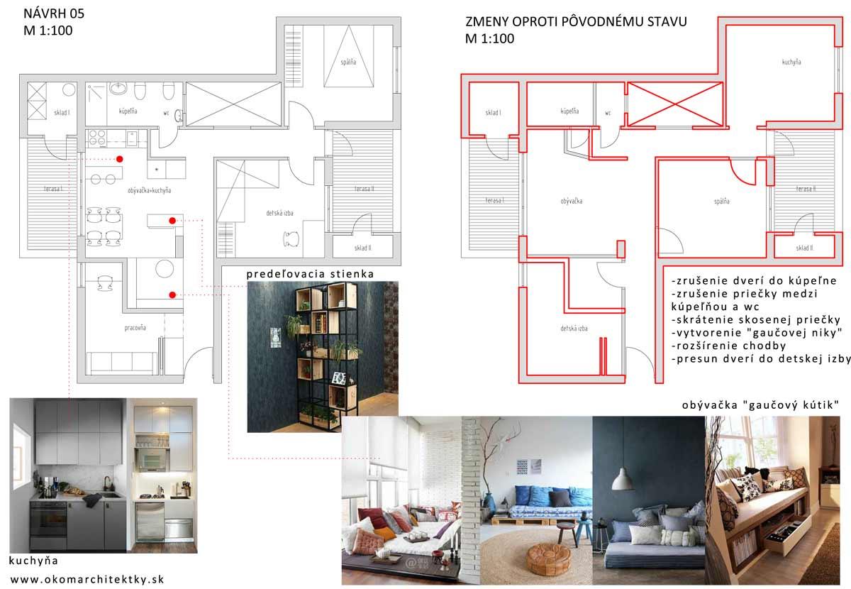 Architektonické poradenstvo MEDIUM - alternatíva 3
