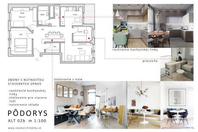 Návrh novej dispozície 4izbového bytu